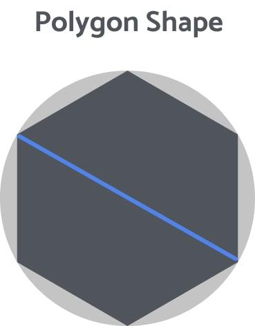 polygonal shape